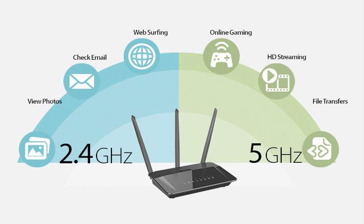 D-Link DIR-859 Wifi Router