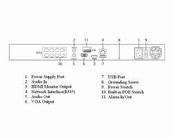 Hikvision DS-7608NI-E1/A NVR